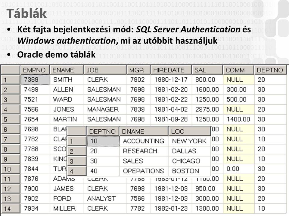 Táblák Két fajta bejelentkezési mód: SQL Server Authentication és Windows authentication, mi az utóbbit használjuk.