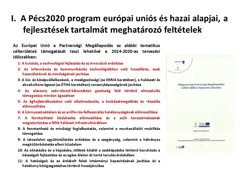 I. A Pécs2020 program európai uniós és hazai alapjai, a fejlesztések tartalmát meghatározó feltételek