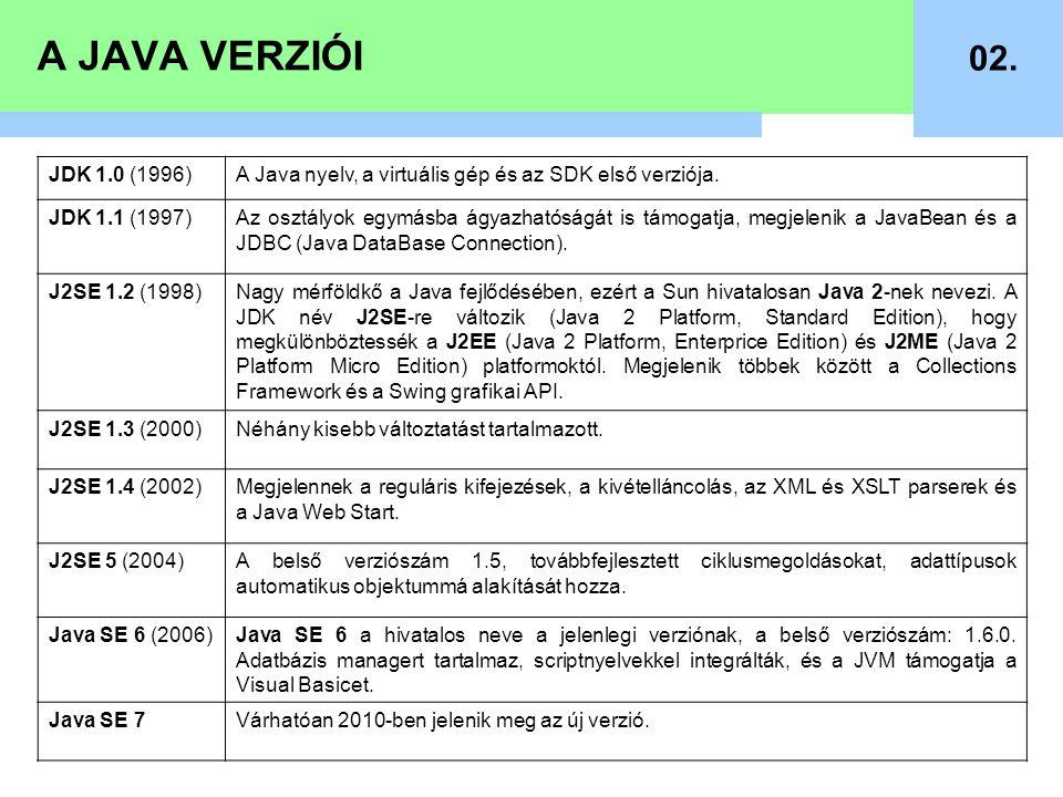A JAVA VERZIÓI 02. JDK 1.0 (1996) A Java nyelv, a virtuális gép és az SDK első verziója. JDK 1.1 (1997)