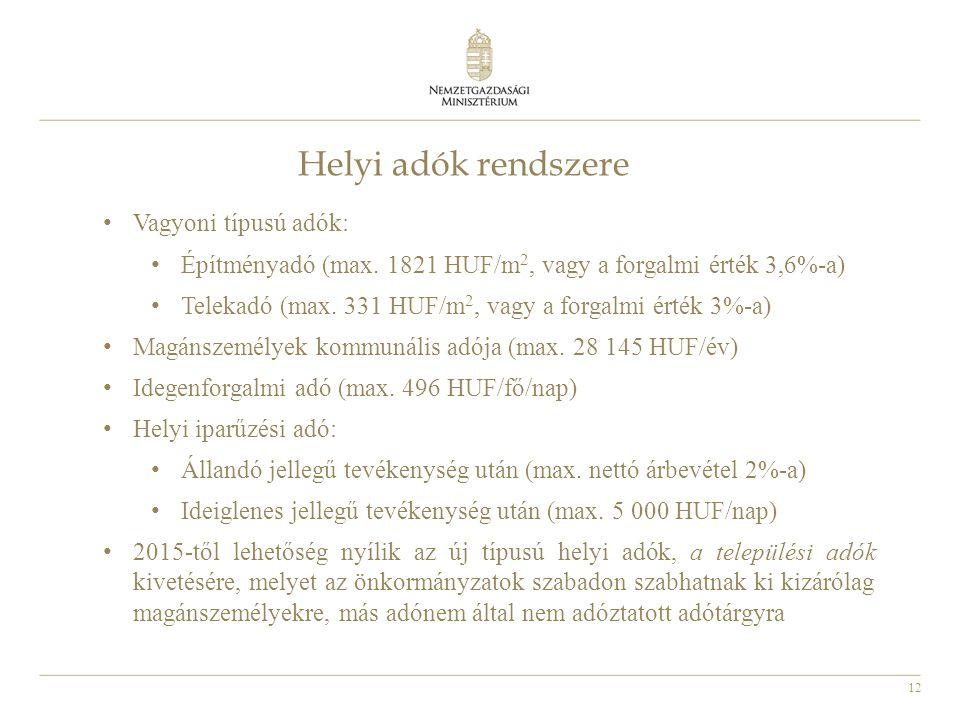 Helyi adók rendszere Vagyoni típusú adók: