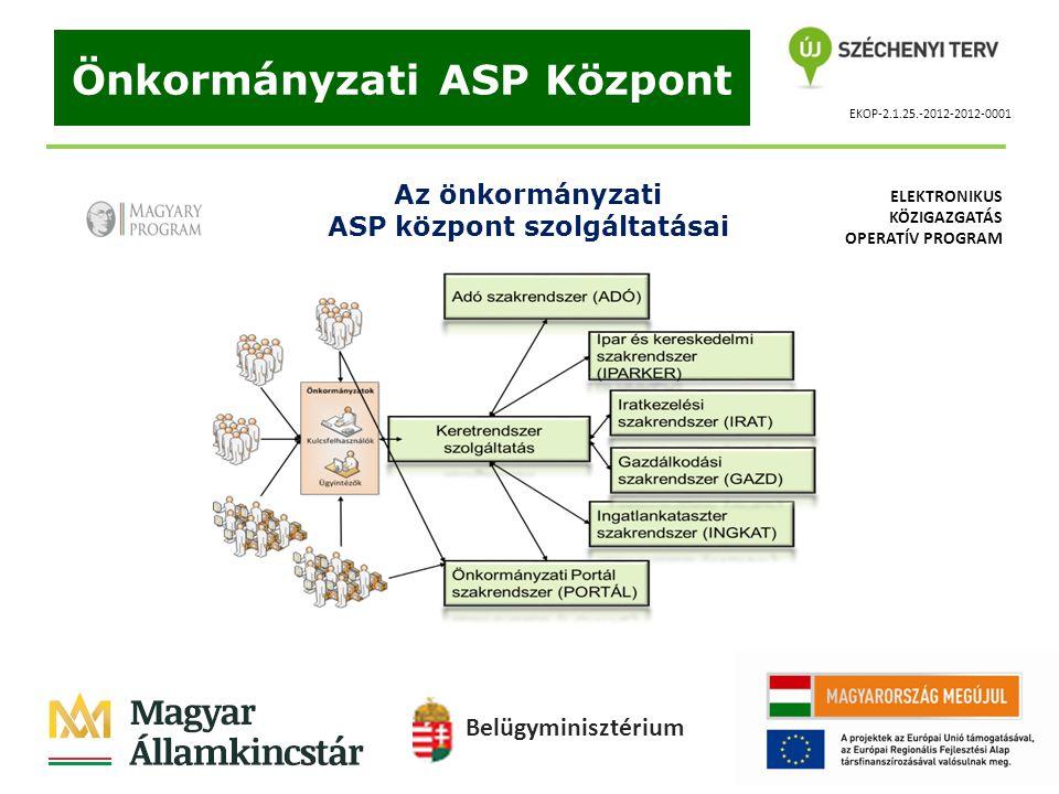 Az önkormányzati ASP központ szolgáltatásai