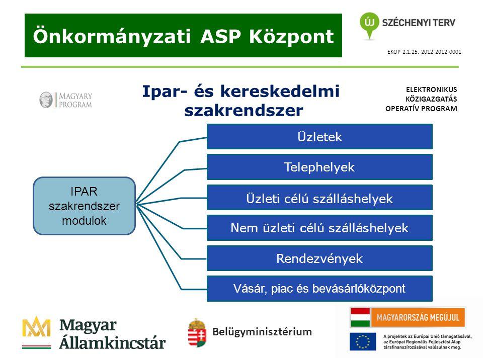 Ipar- és kereskedelmi szakrendszer