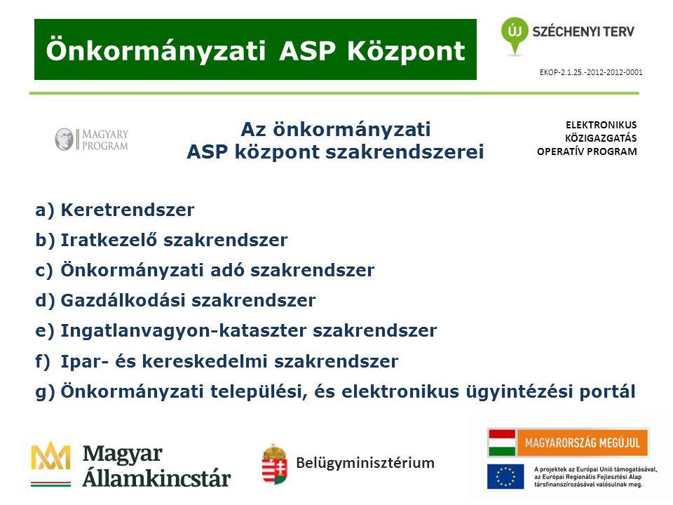 Önkormányzati ASP Központ ASP központ szakrendszerei