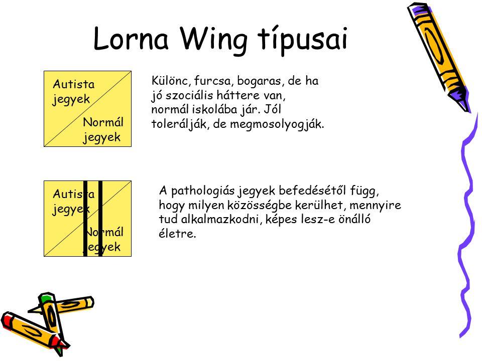 Lorna Wing típusai Különc, furcsa, bogaras, de ha jó szociális háttere van, normál iskolába jár. Jól tolerálják, de megmosolyogják.