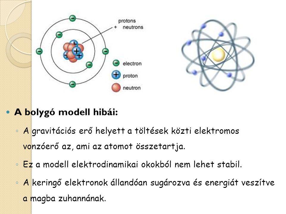A bolygó modell hibái: A gravitációs erő helyett a töltések közti elektromos vonzóerő az, ami az atomot összetartja.