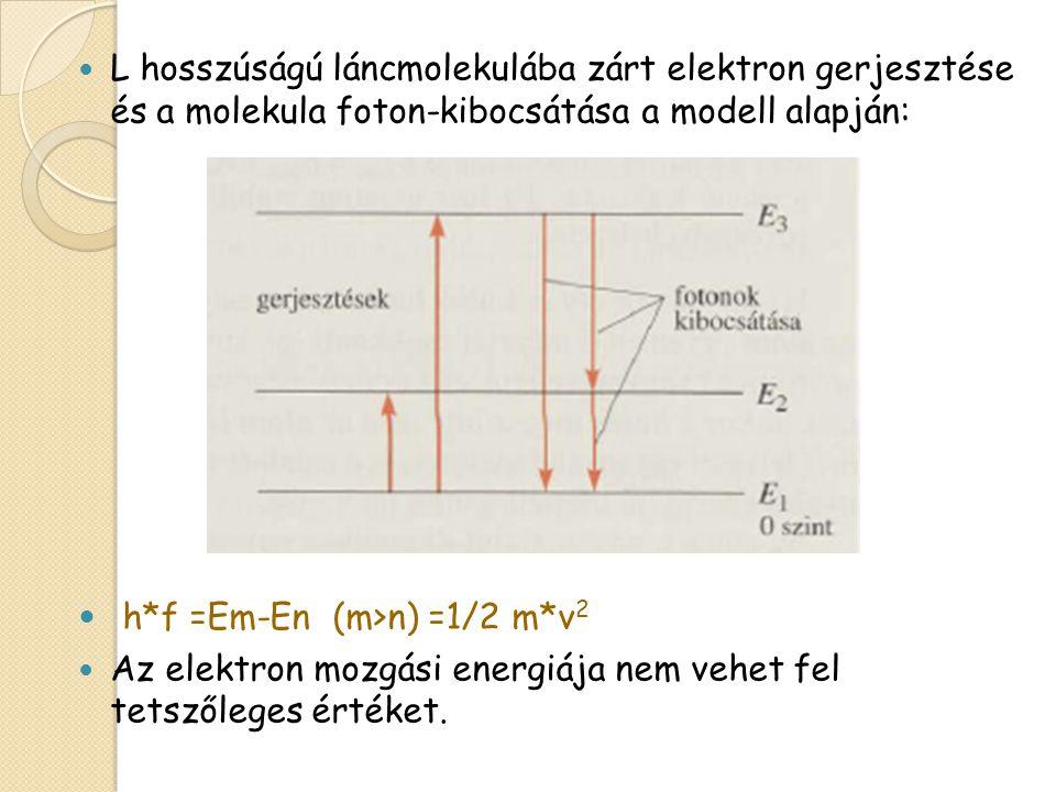 h*f =Em-En (m>n) =1/2 m*v2
