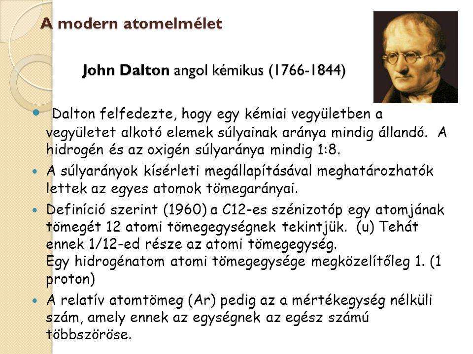 A modern atomelmélet John Dalton angol kémikus (1766-1844)