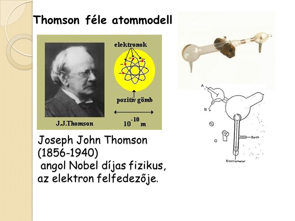Thomson féle atommodell