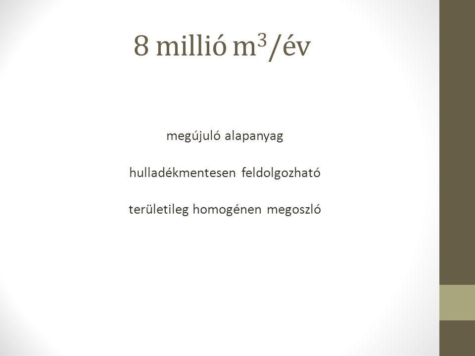 8 millió m3/év megújuló alapanyag hulladékmentesen feldolgozható területileg homogénen megoszló