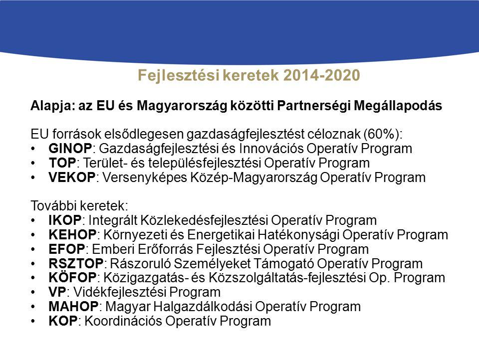 Fejlesztési keretek 2014-2020 Alapja: az EU és Magyarország közötti Partnerségi Megállapodás.