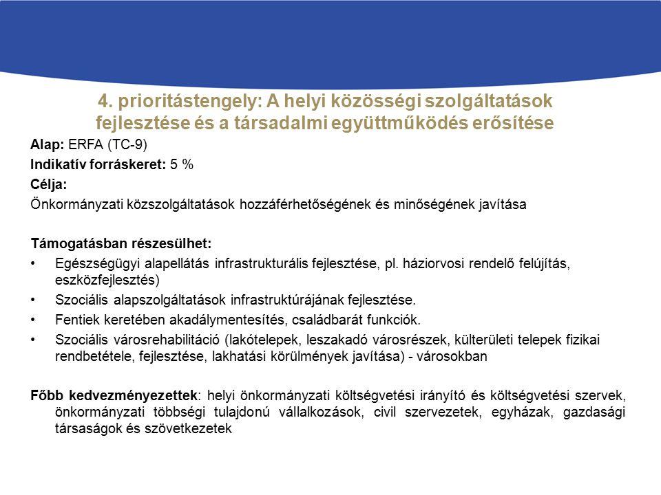 4. prioritástengely: A helyi közösségi szolgáltatások fejlesztése és a társadalmi együttműködés erősítése