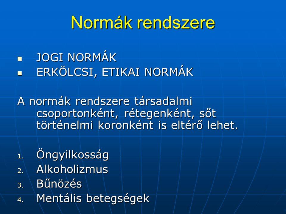 Normák rendszere JOGI NORMÁK ERKÖLCSI, ETIKAI NORMÁK