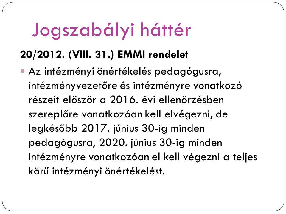 Jogszabályi háttér 20/2012. (VIII. 31.) EMMI rendelet