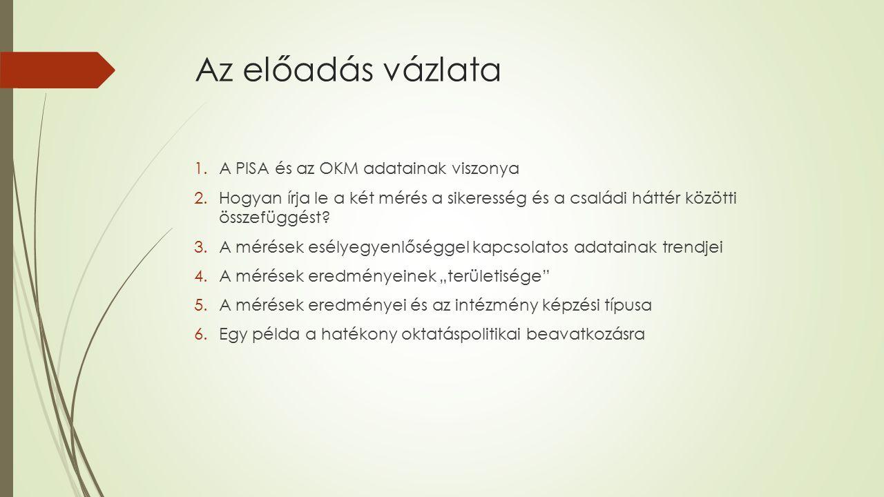 Az előadás vázlata A PISA és az OKM adatainak viszonya