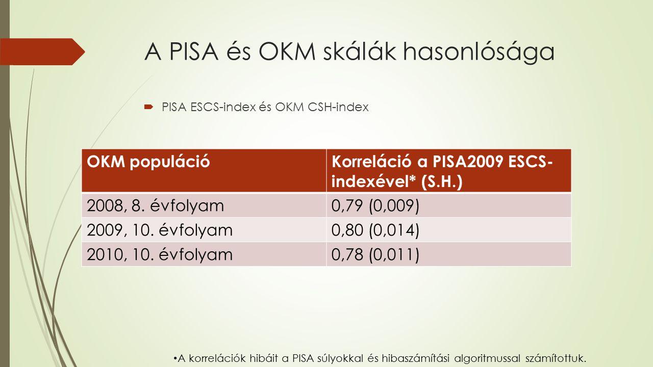 A PISA és OKM skálák hasonlósága