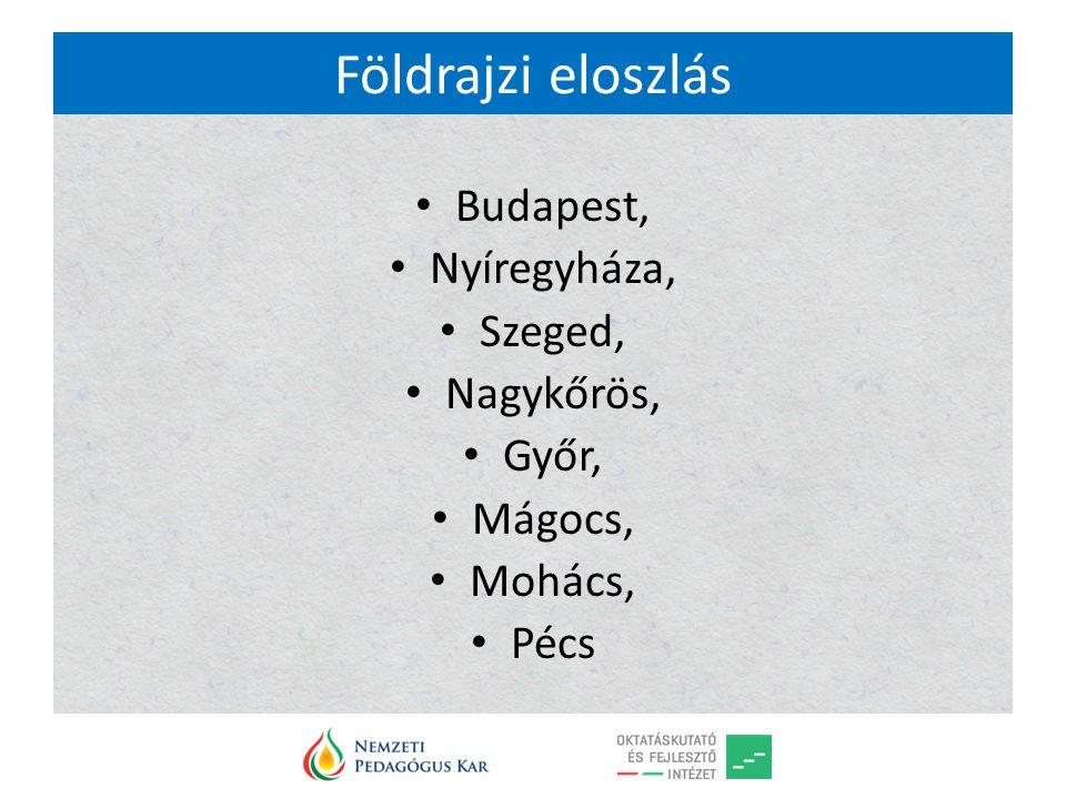 Földrajzi eloszlás Budapest, Nyíregyháza, Szeged, Nagykőrös, Győr,