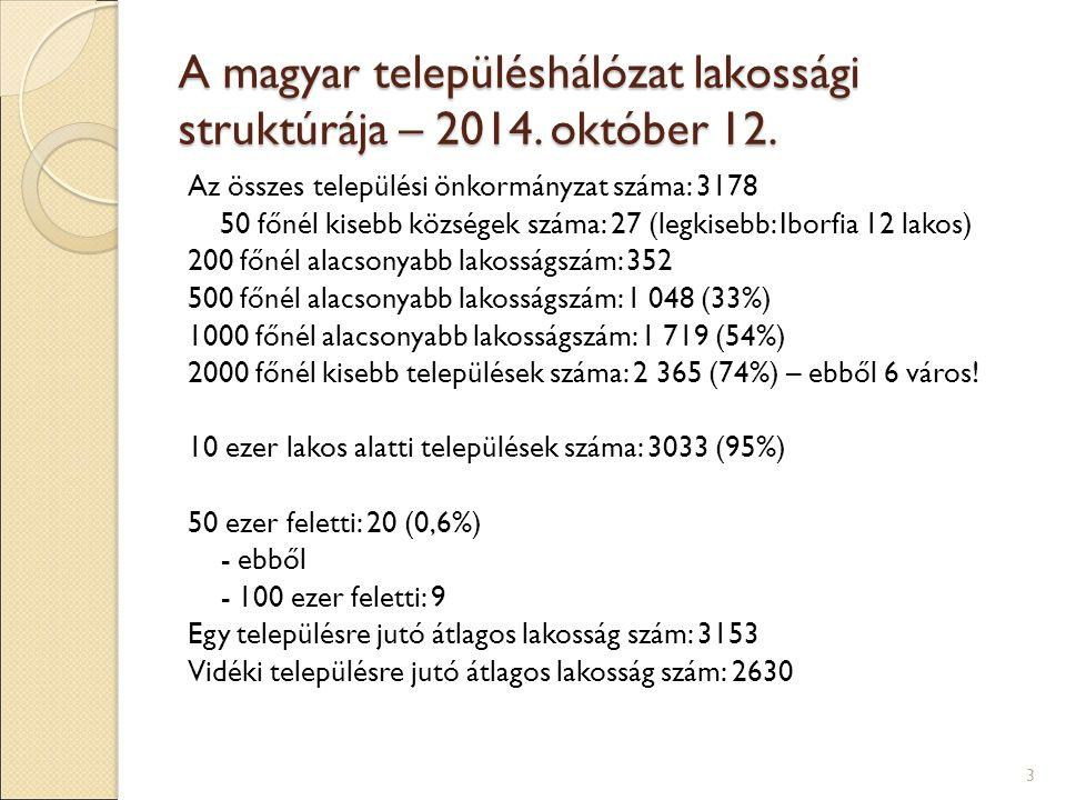 A magyar településhálózat lakossági struktúrája – 2014. október 12.