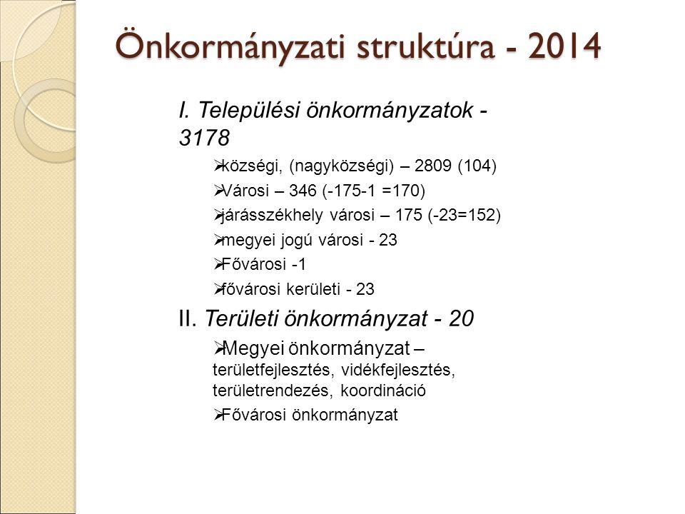 Önkormányzati struktúra - 2014