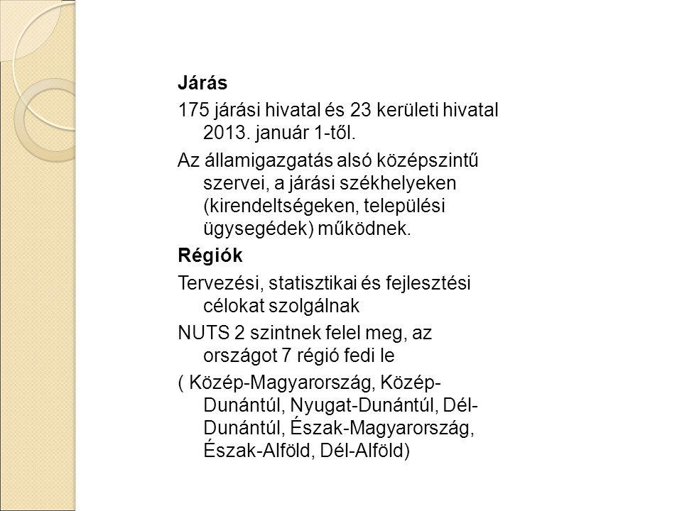 Járás 175 járási hivatal és 23 kerületi hivatal 2013. január 1-től.