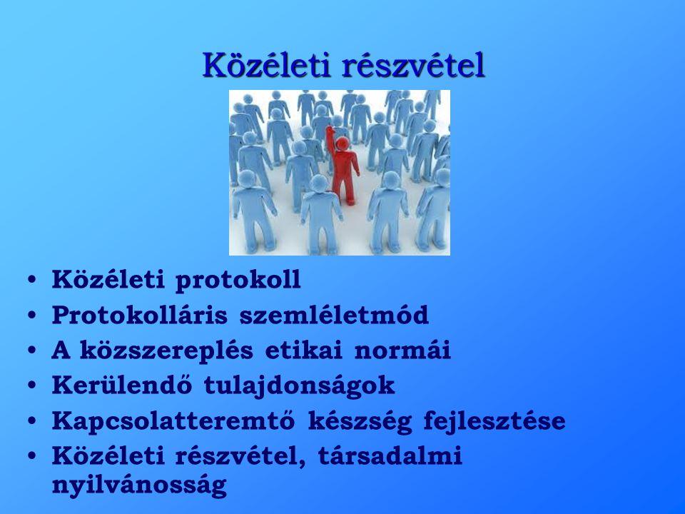 Közéleti részvétel Közéleti protokoll Protokolláris szemléletmód