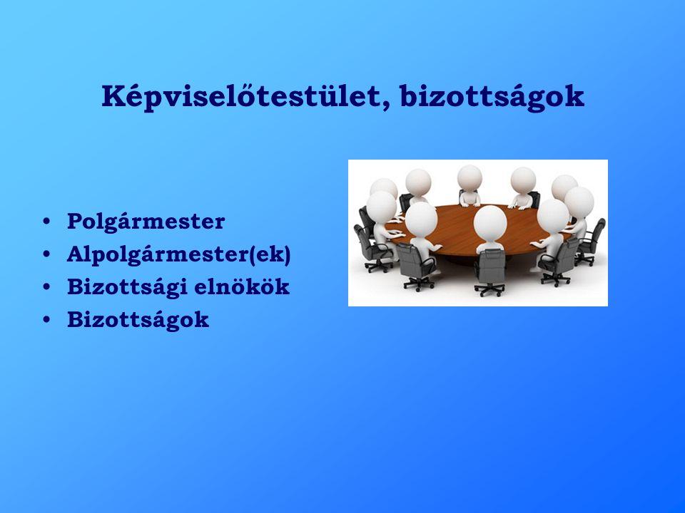 Képviselőtestület, bizottságok