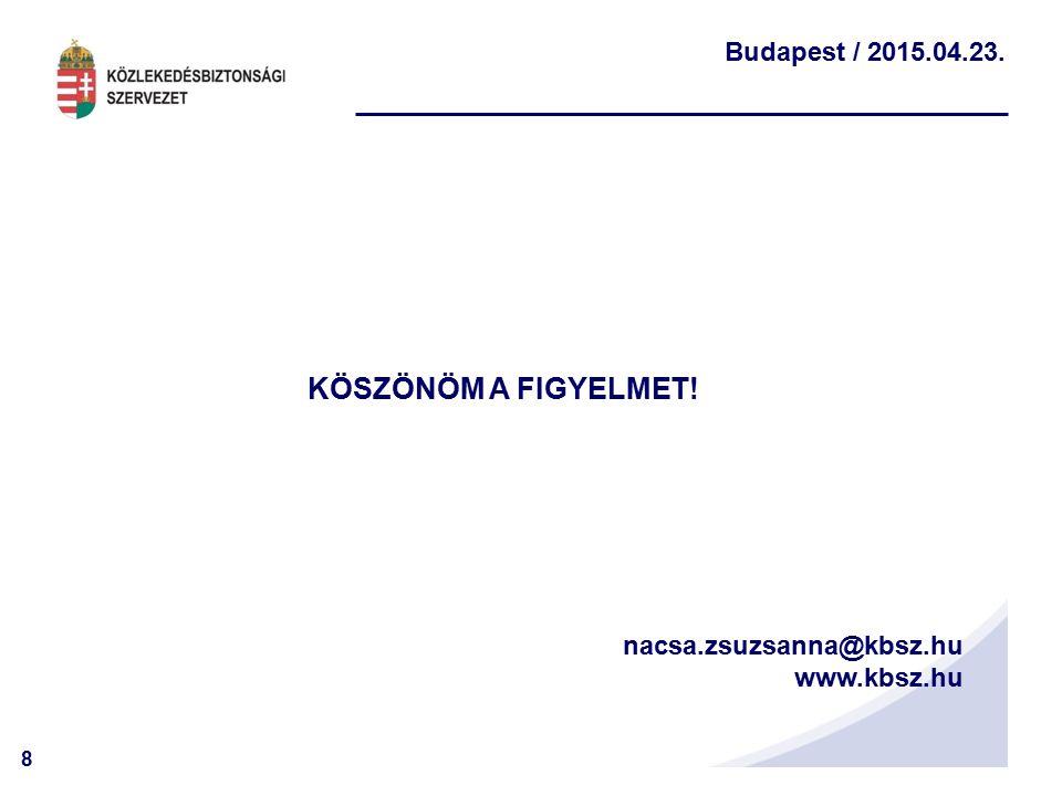 KÖSZÖNÖM A FIGYELMET!! nacsa.zsuzsanna@kbsz.hu www.kbsz.hu