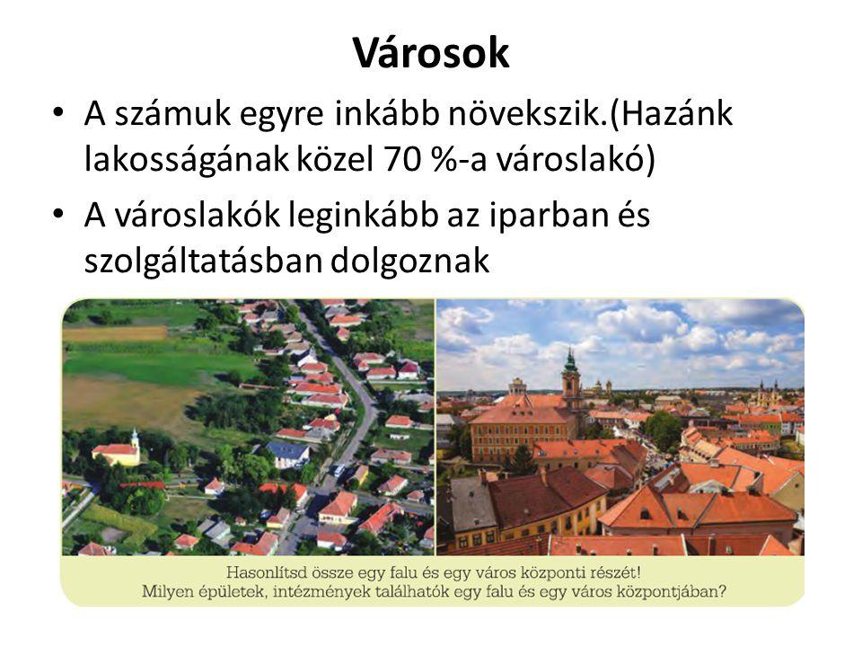 Városok A számuk egyre inkább növekszik.(Hazánk lakosságának közel 70 %-a városlakó) A városlakók leginkább az iparban és szolgáltatásban dolgoznak.