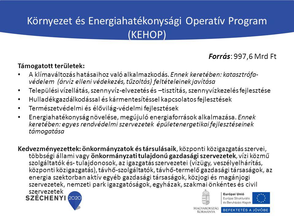 Környezet és Energiahatékonysági Operatív Program (KEHOP)