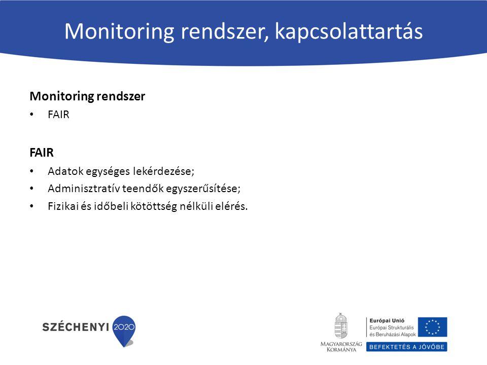 Monitoring rendszer, kapcsolattartás