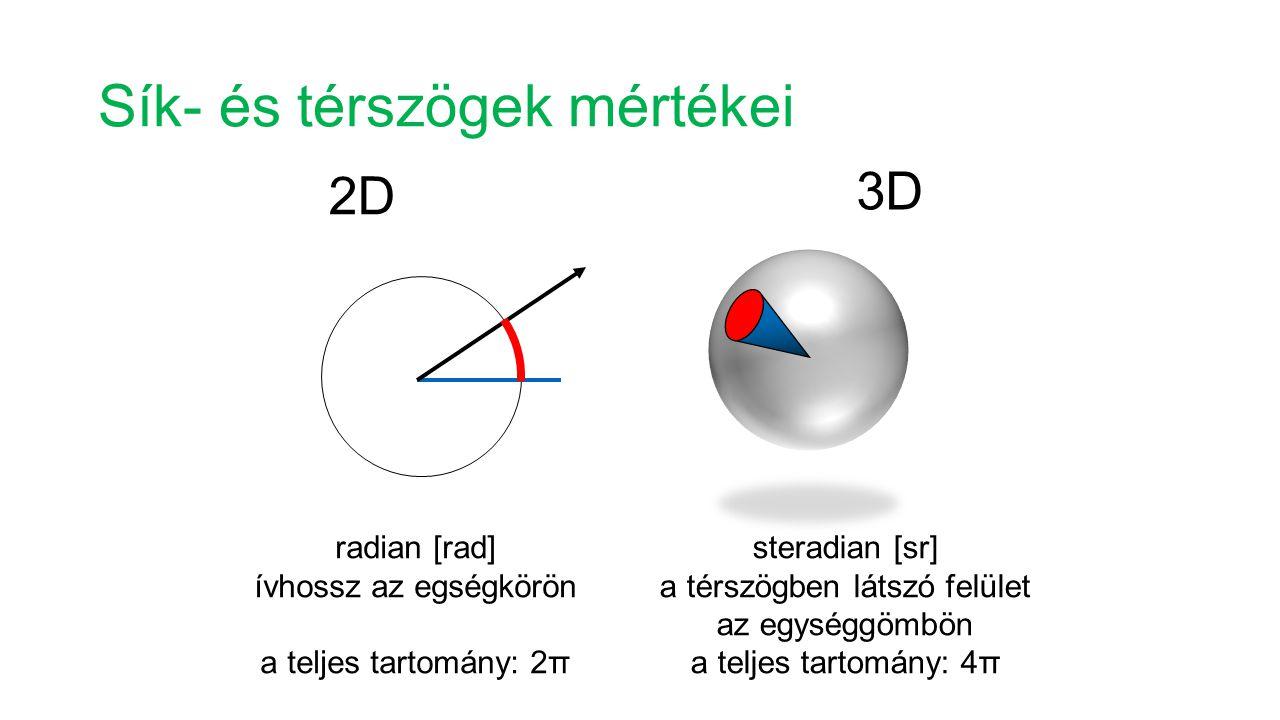 Sík- és térszögek mértékei