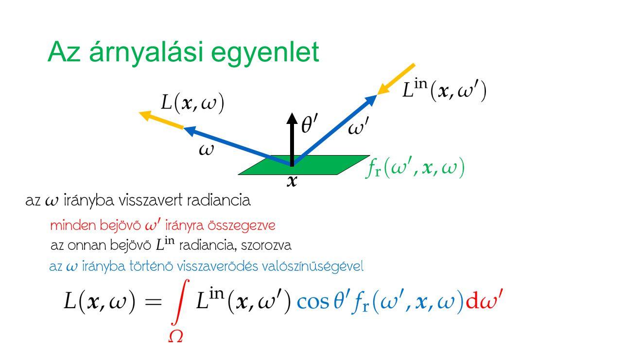 Az árnyalási egyenlet