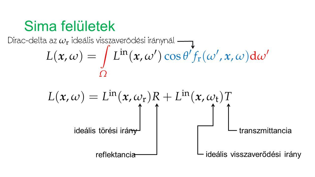 Sima felületek ideális törési irány transzmittancia reflektancia