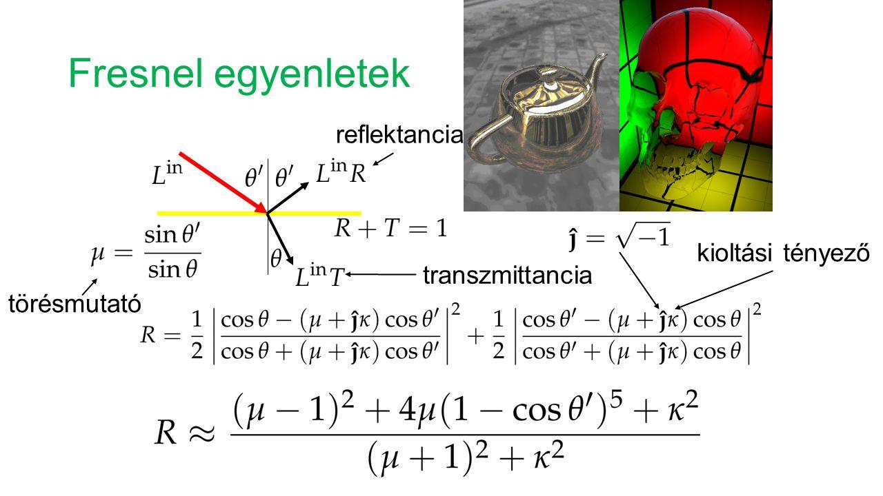 Fresnel egyenletek reflektancia kioltási tényező transzmittancia