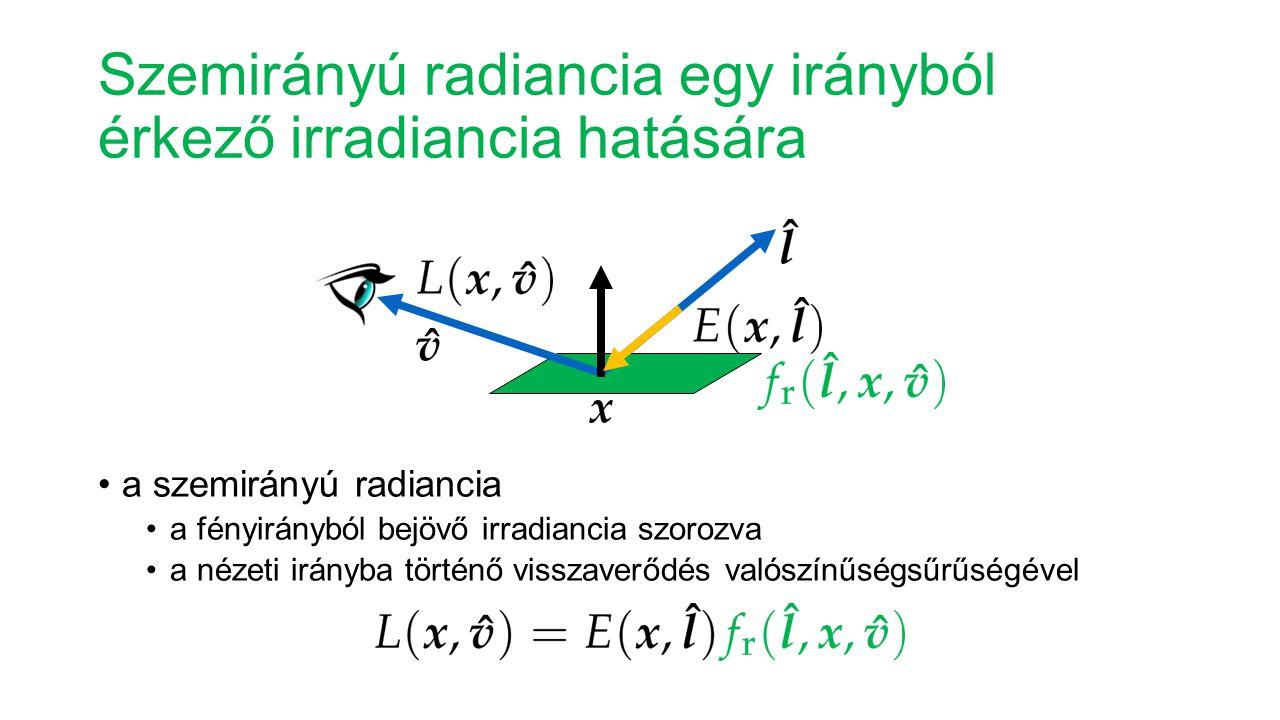 Szemirányú radiancia egy irányból érkező irradiancia hatására