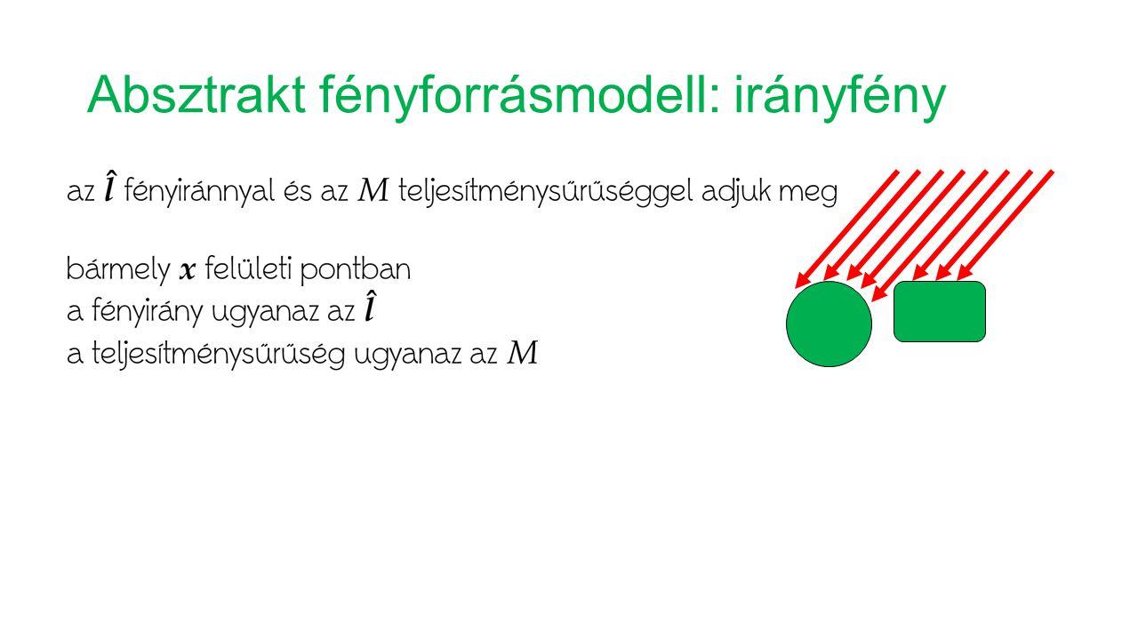 Absztrakt fényforrásmodell: irányfény