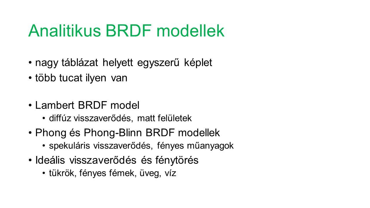 Analitikus BRDF modellek