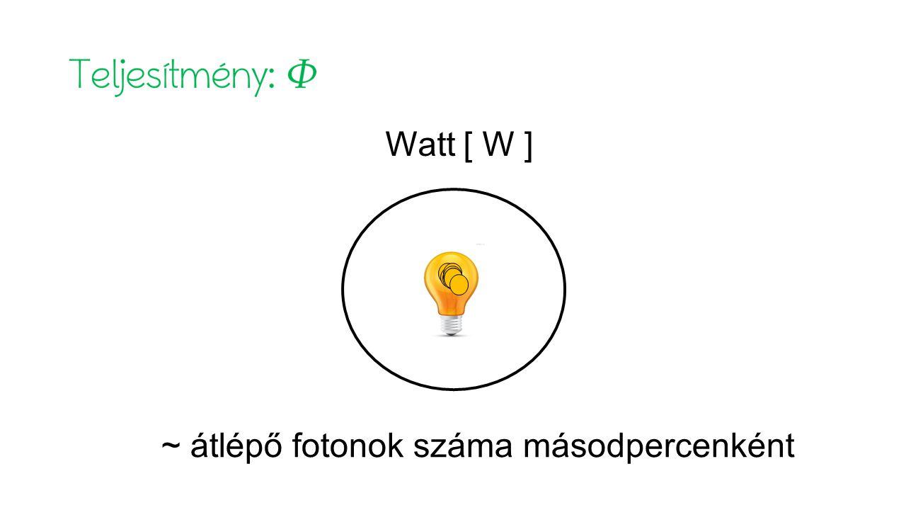 ~ átlépő fotonok száma másodpercenként