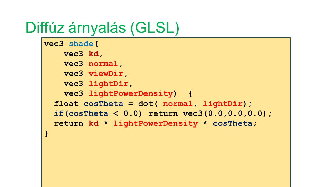 Diffúz árnyalás (GLSL)
