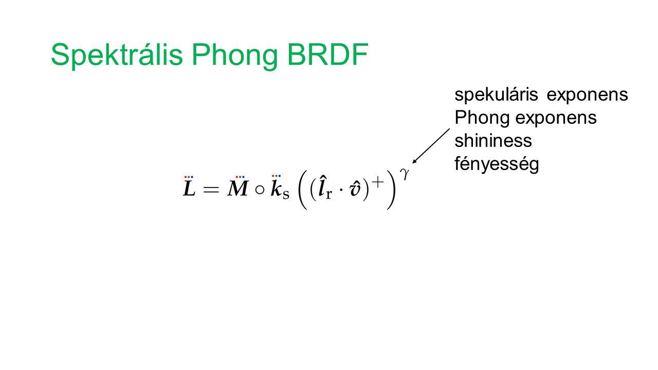 Spektrális Phong BRDF spekuláris exponens Phong exponens shininess