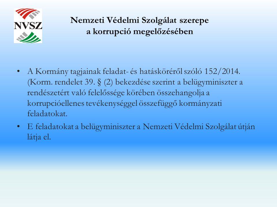 Nemzeti Védelmi Szolgálat szerepe a korrupció megelőzésében