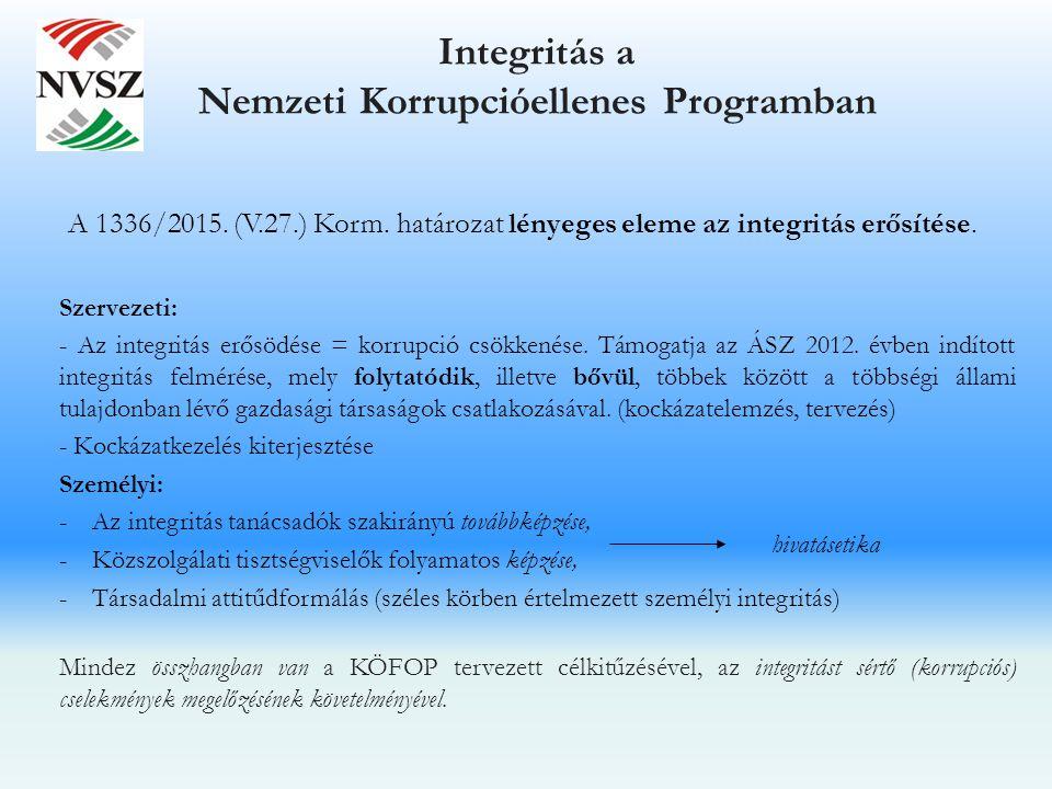 Nemzeti Korrupcióellenes Programban