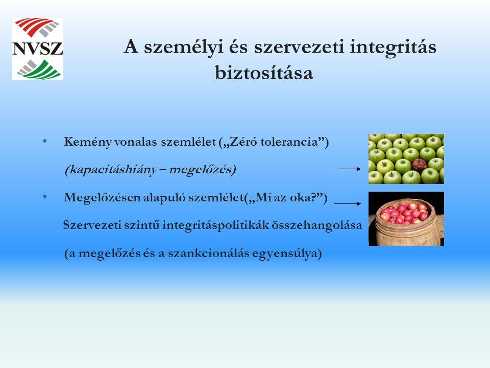 A személyi és szervezeti integritás biztosítása