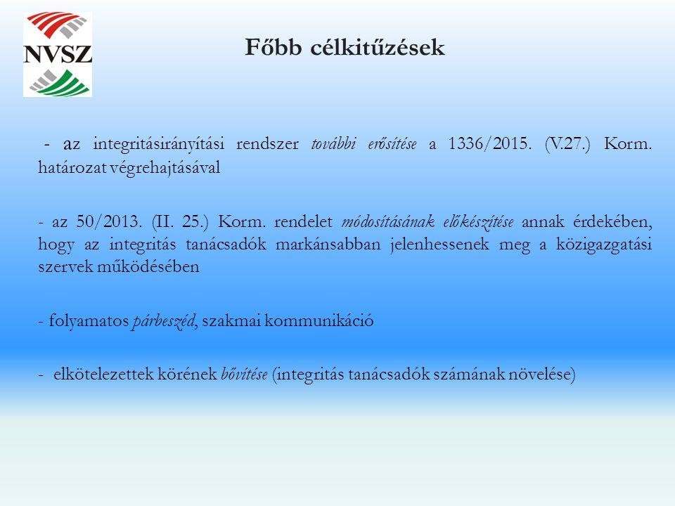 Főbb célkitűzések - az integritásirányítási rendszer további erősítése a 1336/2015. (V.27.) Korm. határozat végrehajtásával.