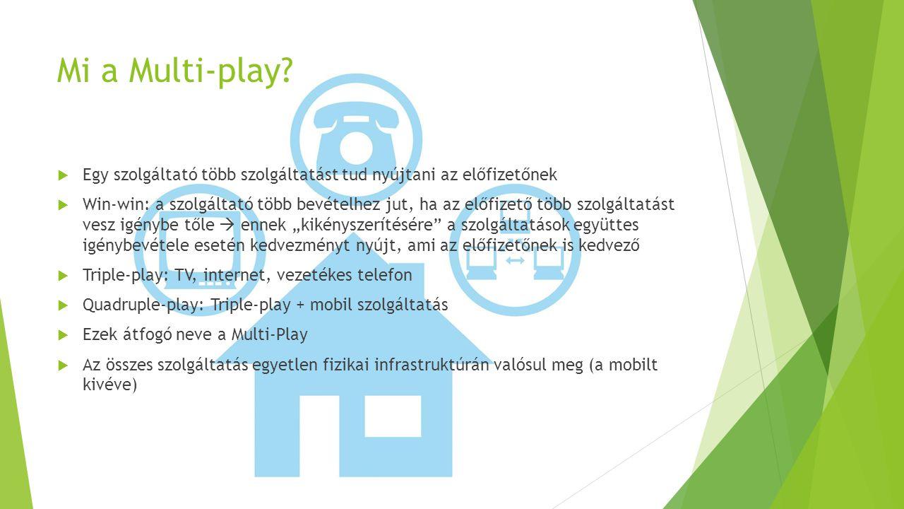 Mi a Multi-play Egy szolgáltató több szolgáltatást tud nyújtani az előfizetőnek.