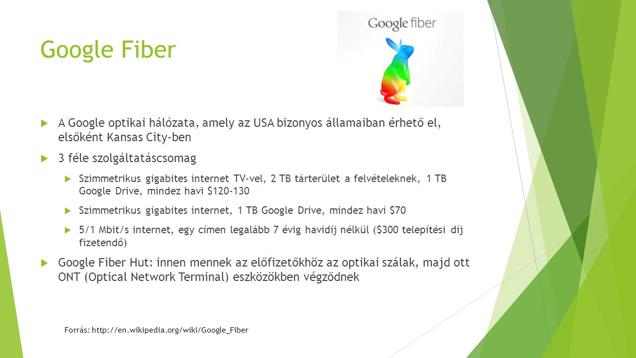 Google Fiber A Google optikai hálózata, amely az USA bizonyos államaiban érhető el, elsőként Kansas City-ben.