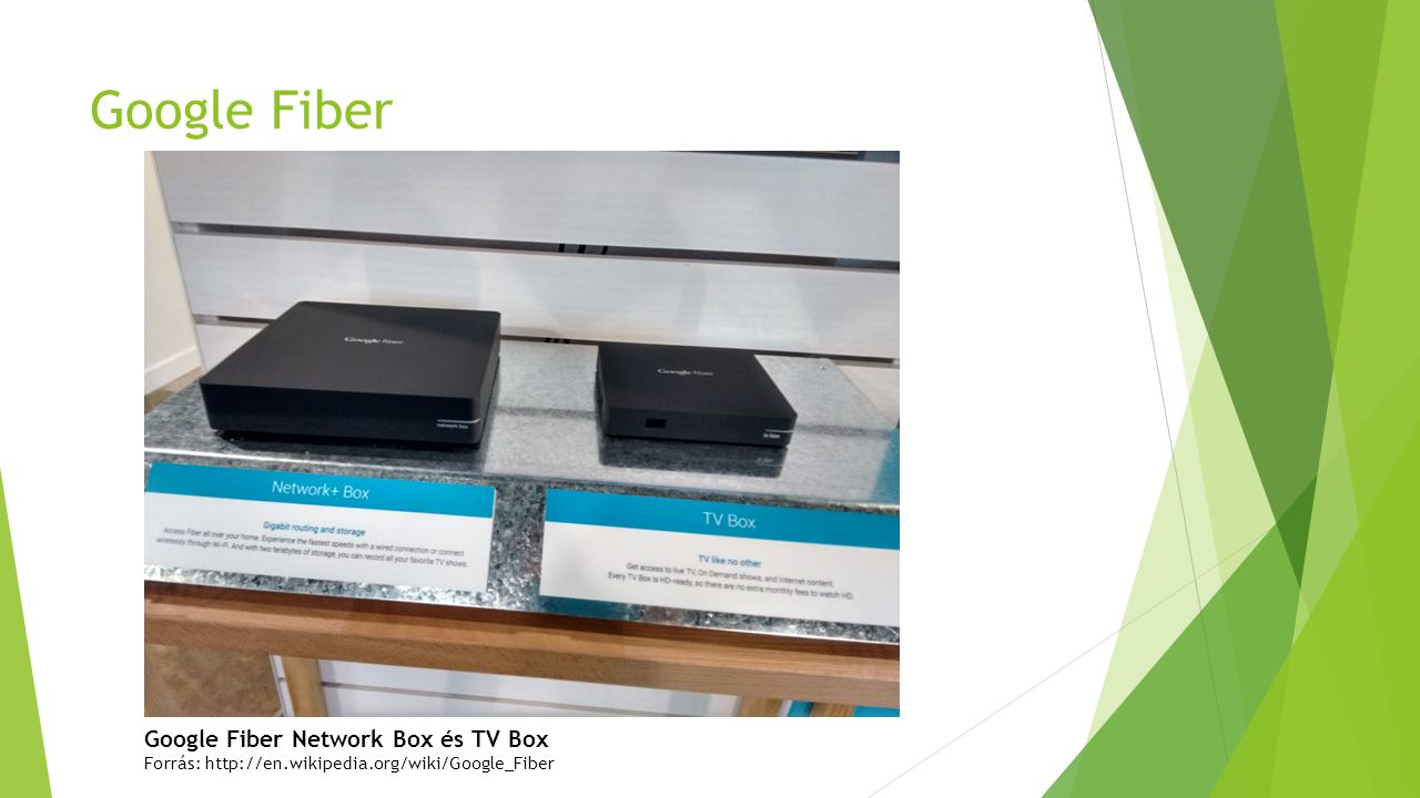 Google Fiber Google Fiber Network Box és TV Box