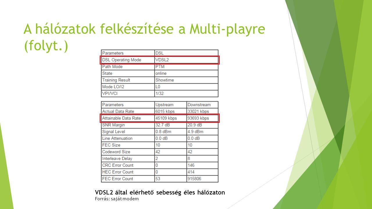A hálózatok felkészítése a Multi-playre (folyt.)