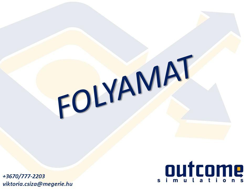FOLYAMAT +3670/777-2203 viktoria.csiza@megerie.hu
