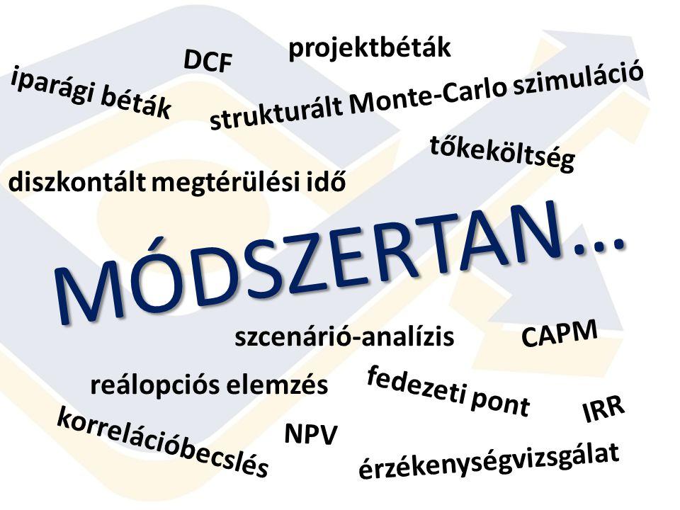 MÓDSZERTAN… projektbéták DCF strukturált Monte-Carlo szimuláció