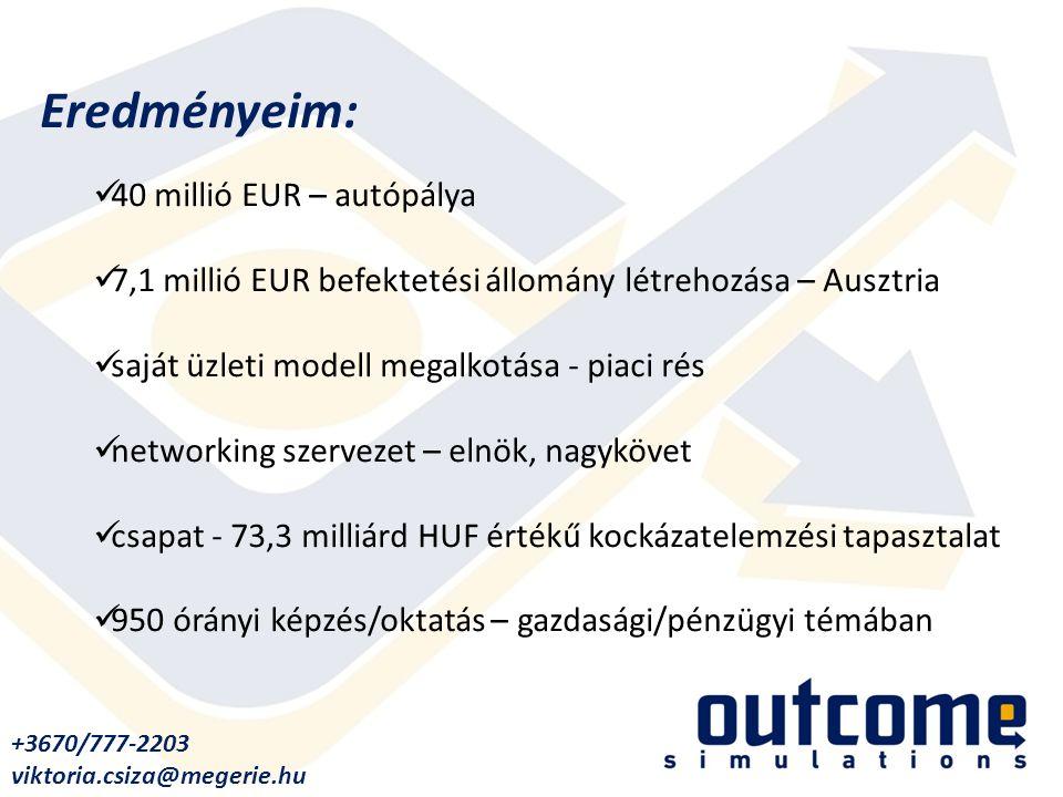 Eredményeim: 40 millió EUR – autópálya